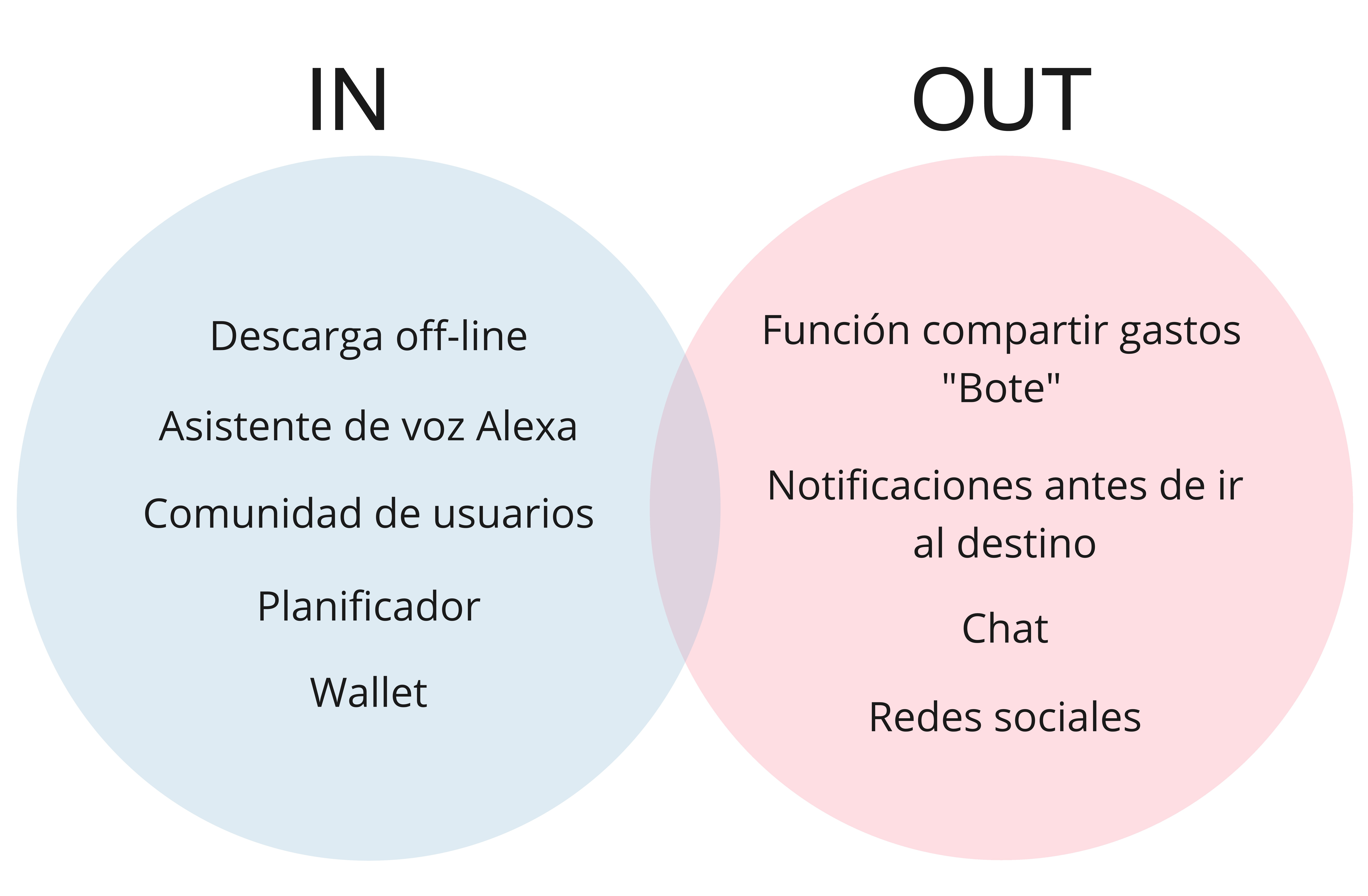in-out